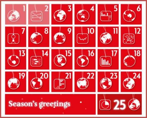 AVA 05 | Economist 2015